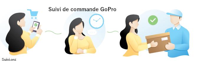 Suivi de commande sur GoPro.com